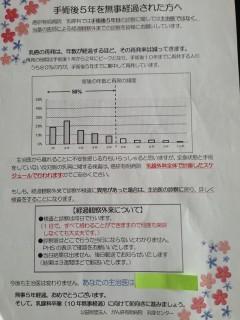 2015.08.29癌研有明病院